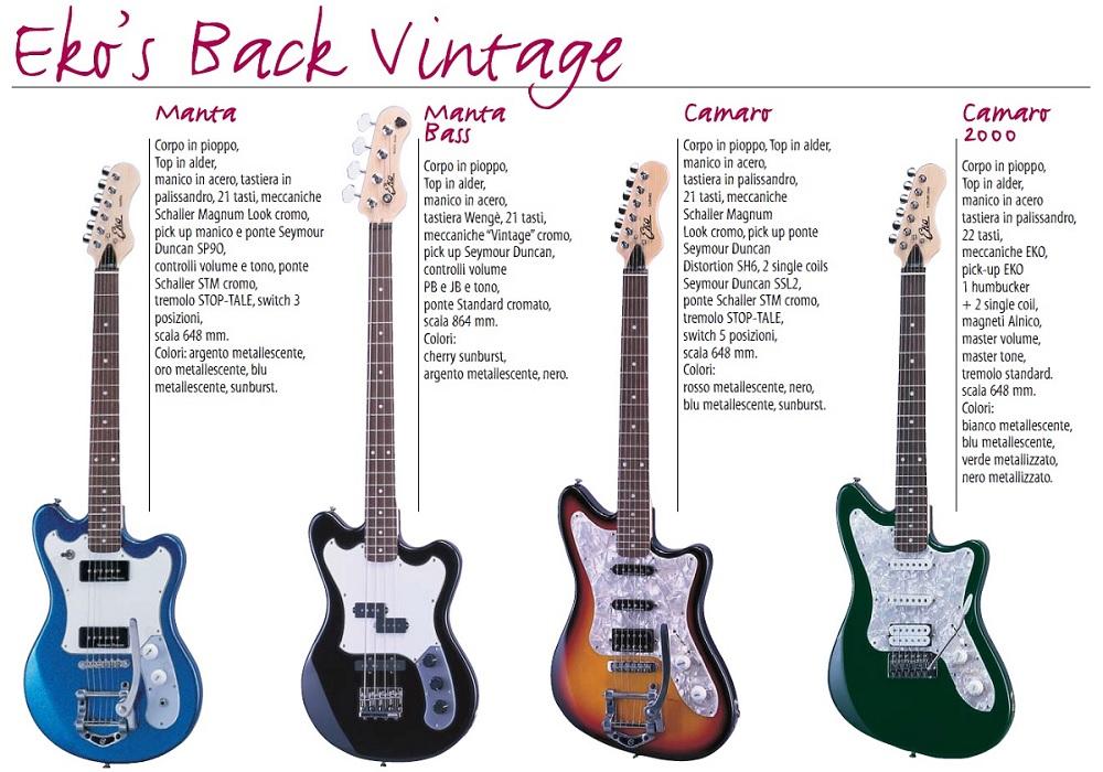 Eko Guitars | About Us